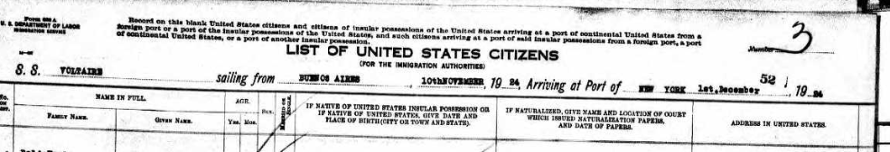 List of US Citizens